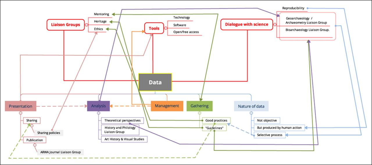 Diagram Liaison Group